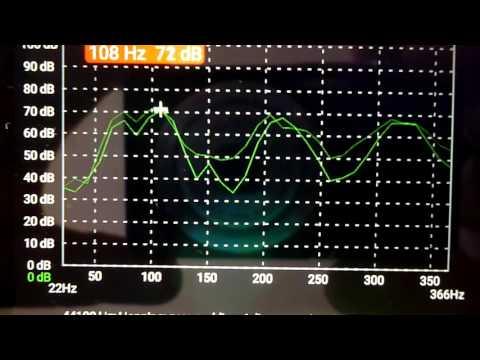 Sony Shake X3D avaliado via software Sound Analyser