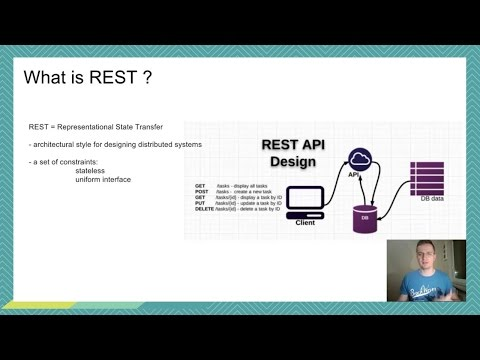 What is REST in Java ?