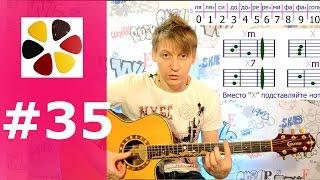 Учим ноты на гитаре, уроки с нуля для начинающих (урок 35) Метель ДДТ- вступление