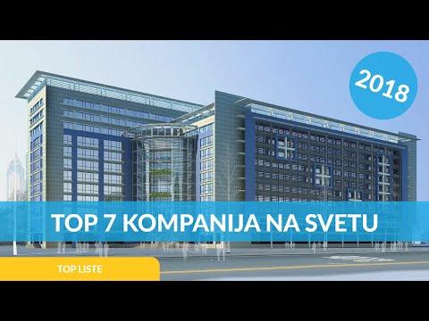 Top 7 | Najveće Kompanije Na Svetu
