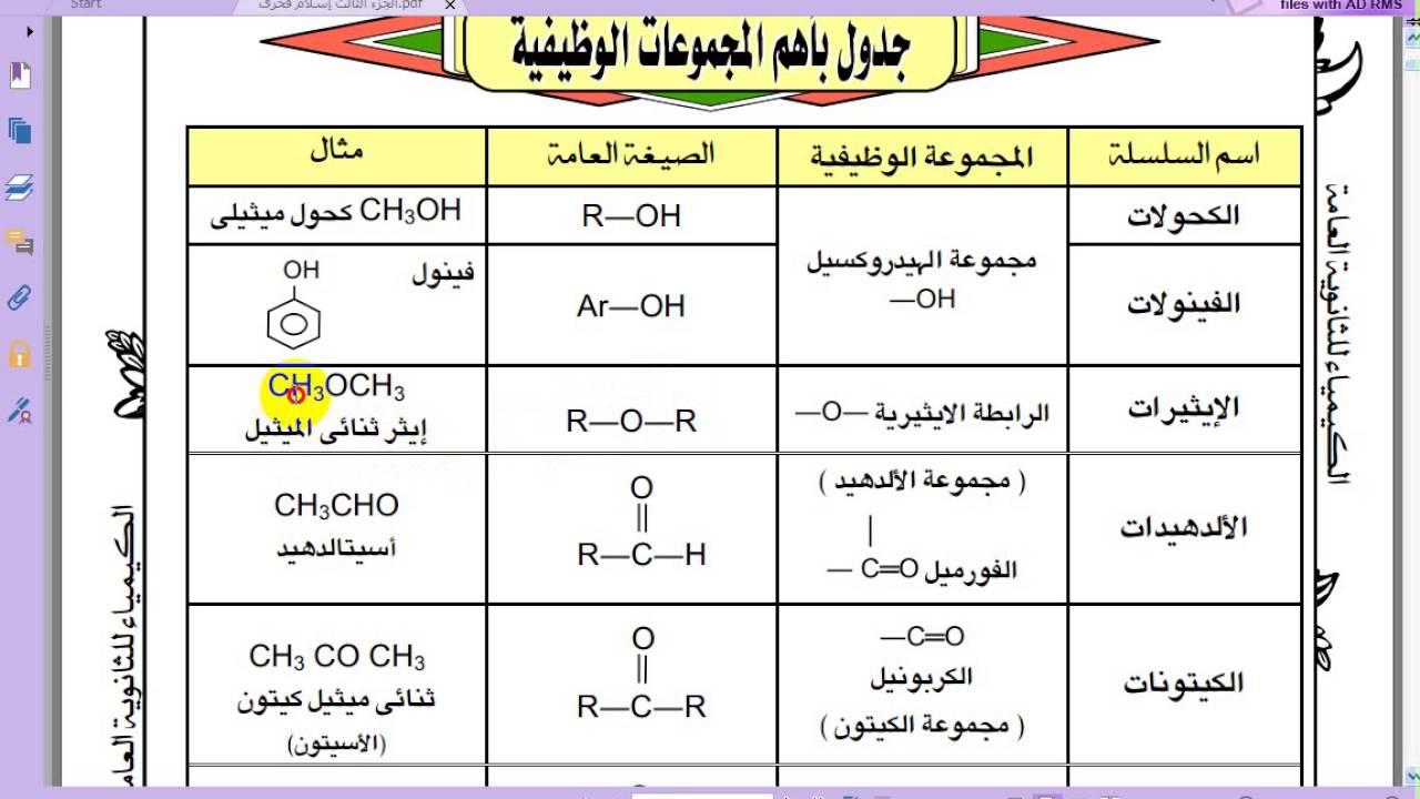 تحميل كتاب الكيمياء العضوية