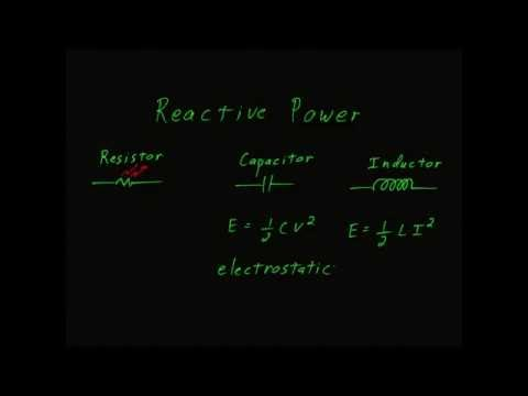 Reactive Power - an introduction