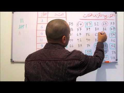 مبادئ الإحصاء 5 - التوزيع التكراري للفئات