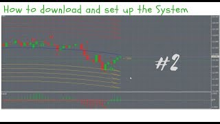 This is it The 30 pips System