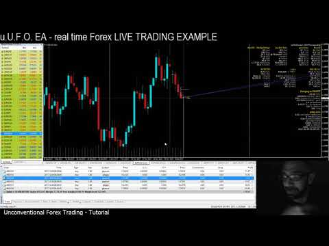 Forex mathematical formula - MT4 uUFO-EA real time Forex LIVE TRADING EXAMPLE - 1/3