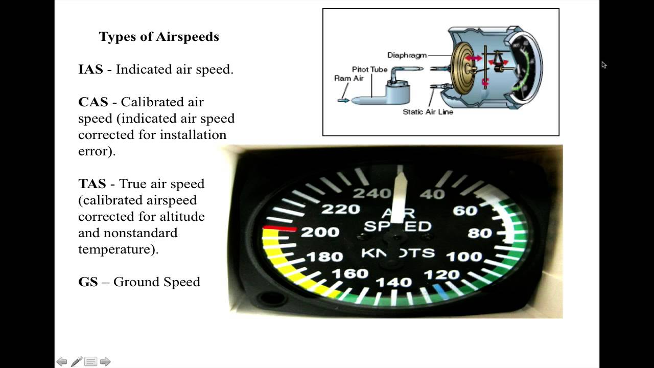 Session 3 Sample - Airspeed