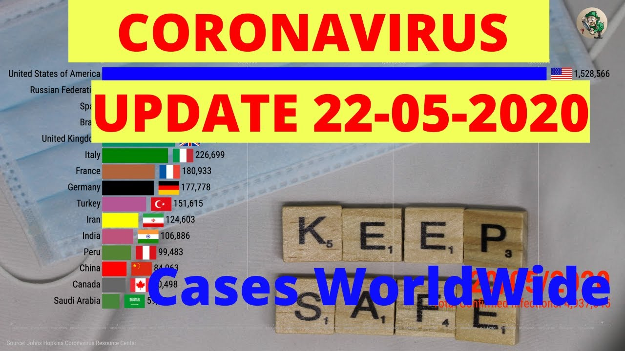 UPDATE 22-05-2020 | Outbreak and Global Spread of The Coronavirus, COVID-19, SARS CoV 2, Worldwide