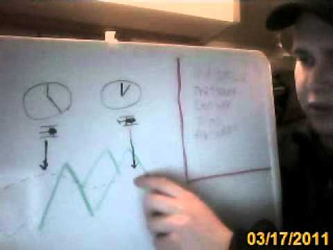 Altimetry lesson 1