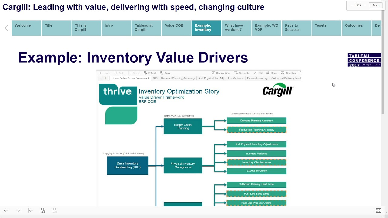 Cargill: Leading with value, delivering with speed, changing culture