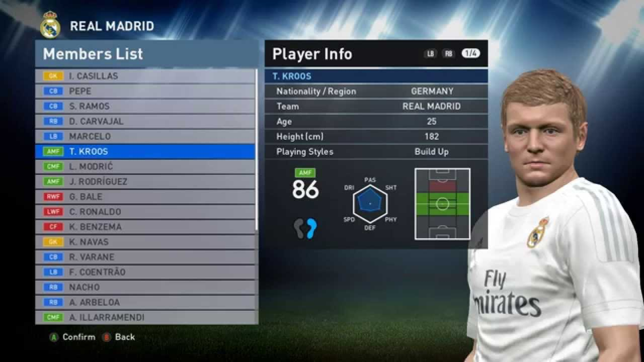 Pes stats database real madrid 2019 2019