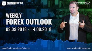 Forex Weekly Outlook 9th To 14th September 2018  By Vladimir Ribakov
