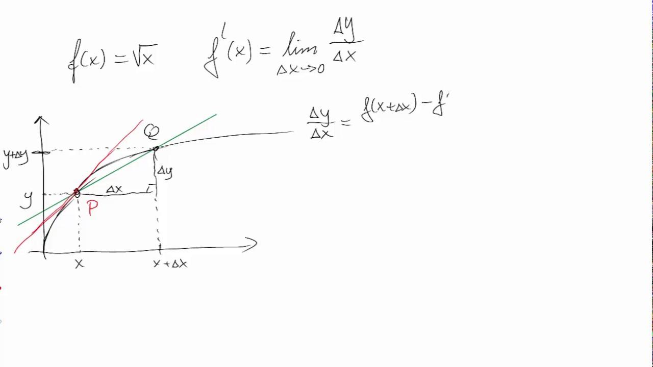 Differentiation af grundfunktionen kvadratrod-x
