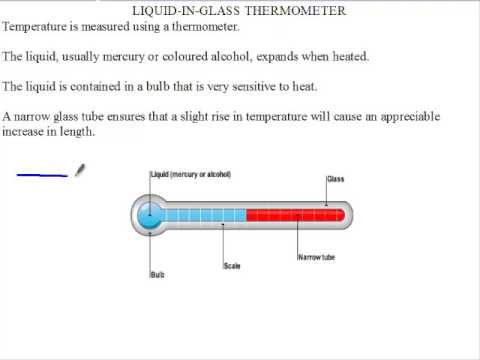 Siba learning zone liquid in glass thermometer youtube siba learning zone liquid in glass thermometer ccuart Image collections