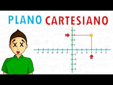 plano-cartesiano-super-facil