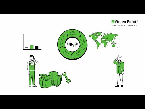 Green Point service cycle simply explained
