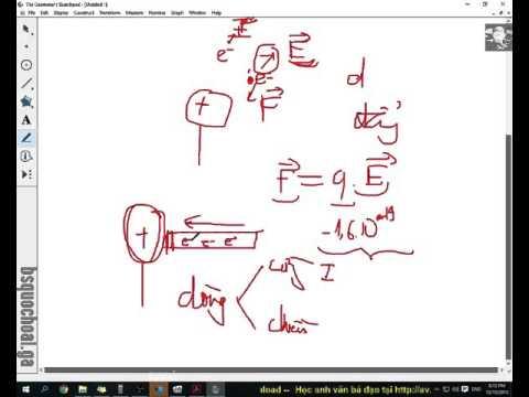 [ÔN THI] Vật lý 11 Tập 3: Chương 2 Dòng điện không đổi