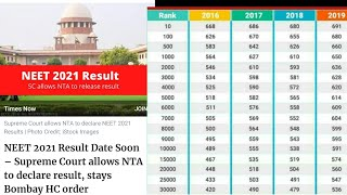 Breaking News : NEET 2021 Result Date Soon – Supreme Court allows NTA to declare result