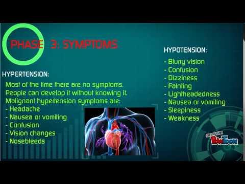 Hypertension vs. Hypotension