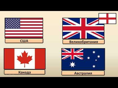01. Флаги стран мира. Право (олимпиада ВОШ)