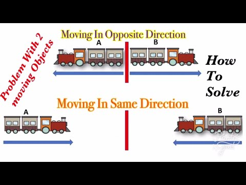 Time Speed And Distance | 2 Objects Moving In Same And Opposite Directions