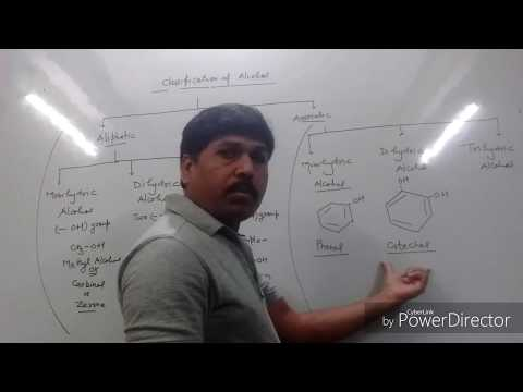 Classification of Alcohol with common name By Sukhdev Patsariya.