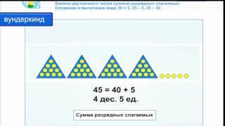 Замена двузначного числа суммой разрядных слагаемых .Сложение и вычитание