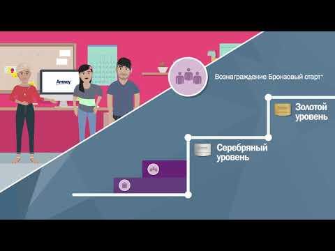 Как Программа Бизнес Плюс+ дополняет План Amway