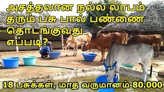How to Start a Dairy Farm | Dairy Farm Profits | Business Tips in Tamil | BuySellCart
