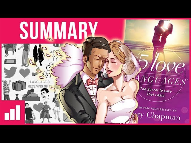 The 5 Love Languages in 5 Minutes - Gary Chapman ► Animated Book Summary