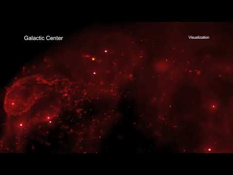 A Tour of the Galactic Center