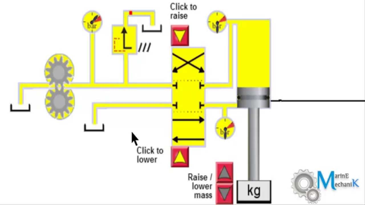 tractor hydraulic system diagram [ 1280 x 720 Pixel ]
