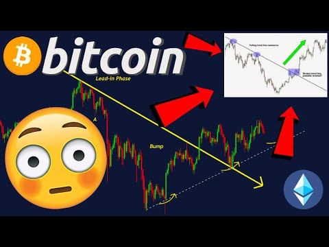 BITCOIN U0026 ETHEREUM: EXTREMELY IMPORTANT CHART RIGHT NOW!!!!!!!! [my Next Price Target!!!!!!!!]
