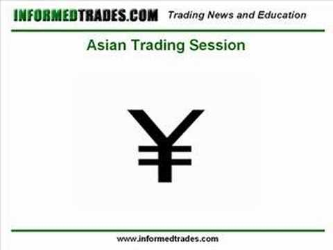Are forex markets open on saturday