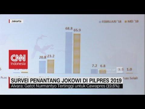 Survei Penantang Jokowi Di Pilpres 2019, Prabowo Masih Jadi Rival