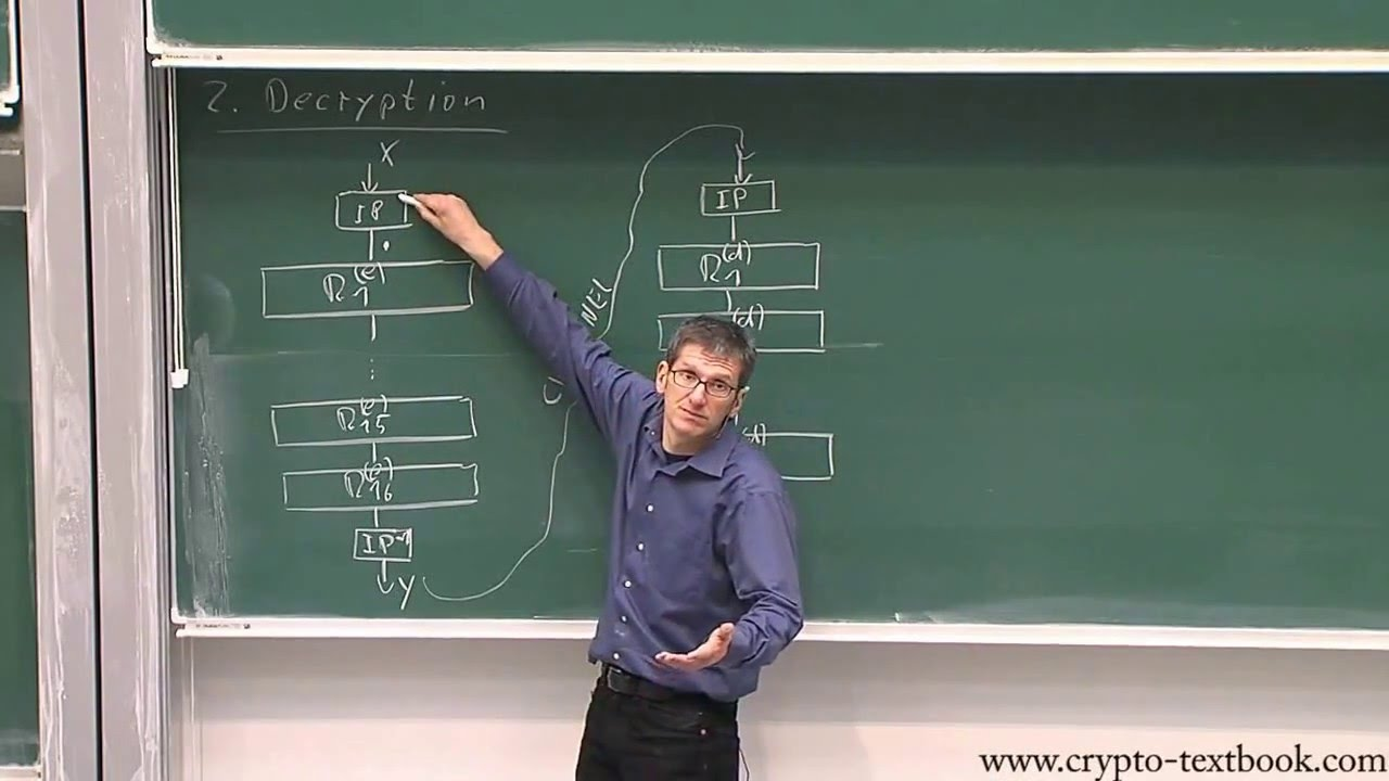 Lecture 6: Data Encryption Standard (DES): Key Schedule and Decryption by  Christof Paar
