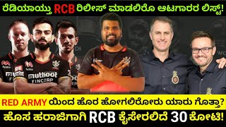 RCB 2021| Released Players List and How much money will save? | Jai Rcb