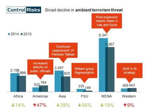 Control Risks Corporate Risk Responsibility