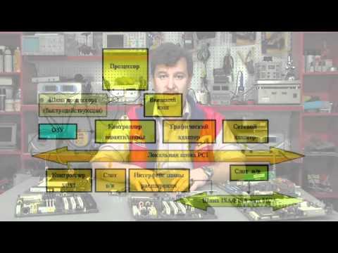 Системная шина персонального компьютера PCI - Видео