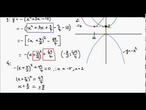 how to sketch a parabola example 1 y x 2 3x 5 youtube