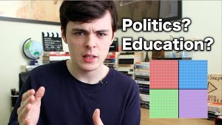 What Is The Worst Religion? What Are My Politics? What Am I Studying? | 80K Q&A