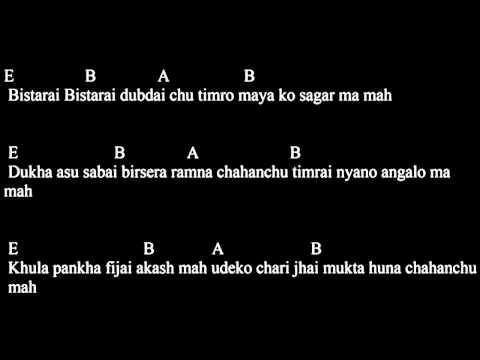 Bistarai bistarai lyrics and chord