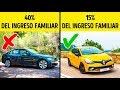 10 Errores que mucha gente comete al comprar un auto nuevo