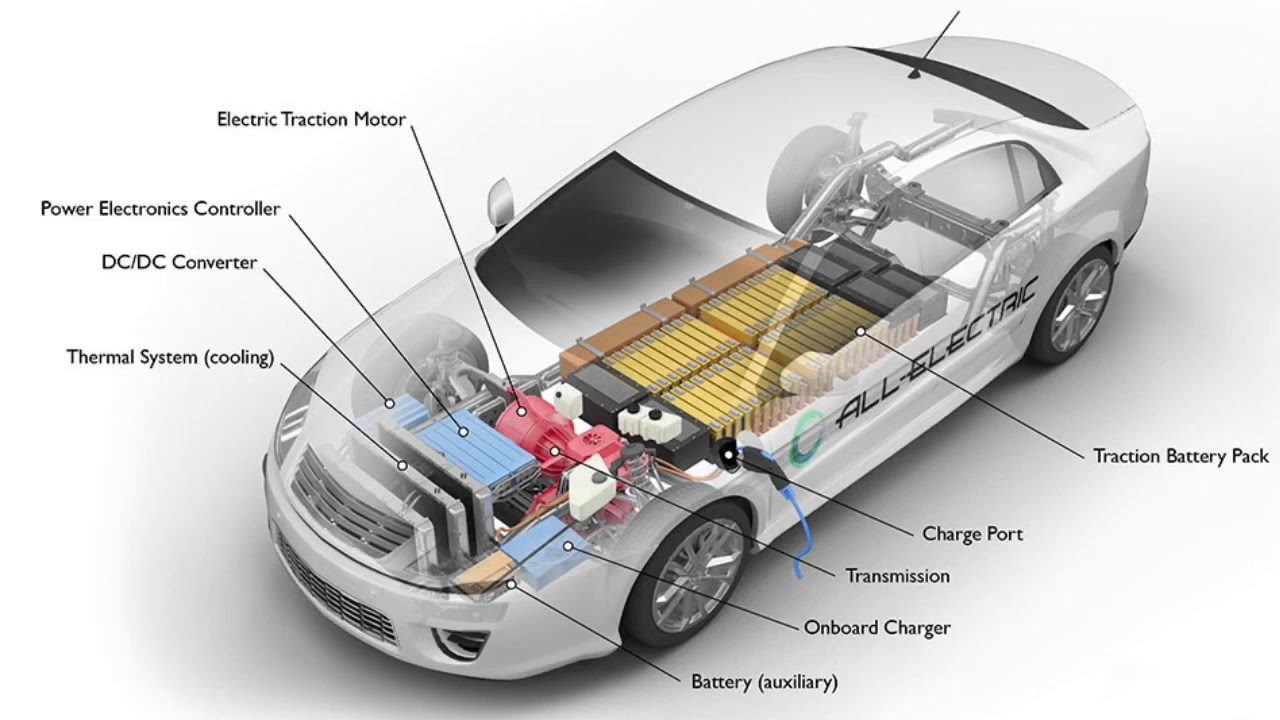 Electric cars: how they work - YouTube