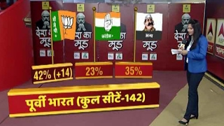 #देशकामूड : ABP News- CSDS Survey: NDA likely to gain 14 seats in East