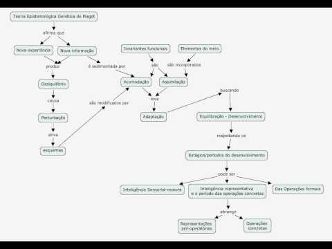A epistemologia da psicologia social em serge moscovici um confronto com a epistemologia clássica 10