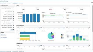 Demonstration of hr analytics dashboards in oracle cloud