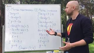 Системы линейных уравнений за 5 минут