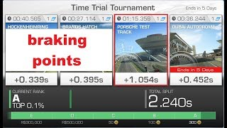 !!braking points!! WTTT 1:15,358 Porsche Test Track Viper SRT10 ACR-X