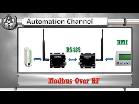 Arduino Modbus PLC with RS232 and Mango M2M HMI | FunnyCat TV
