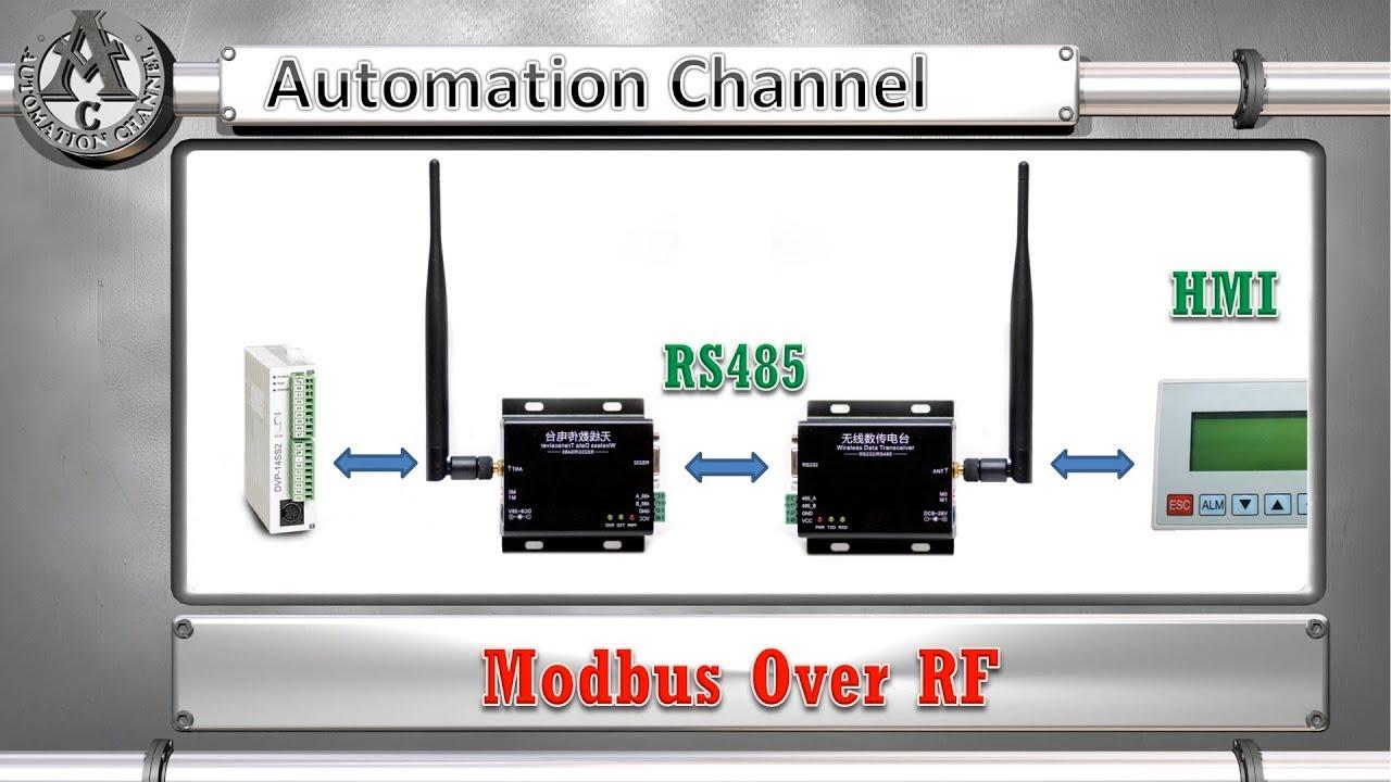 Wireless Modbus communication Over Radio Frequency - English